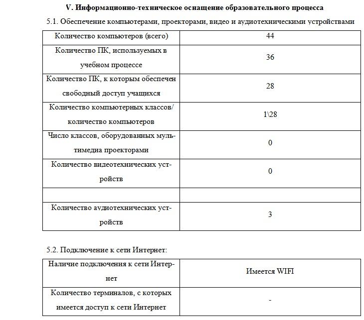 должностная инструкция преподаватель-организатор обж - фото 11